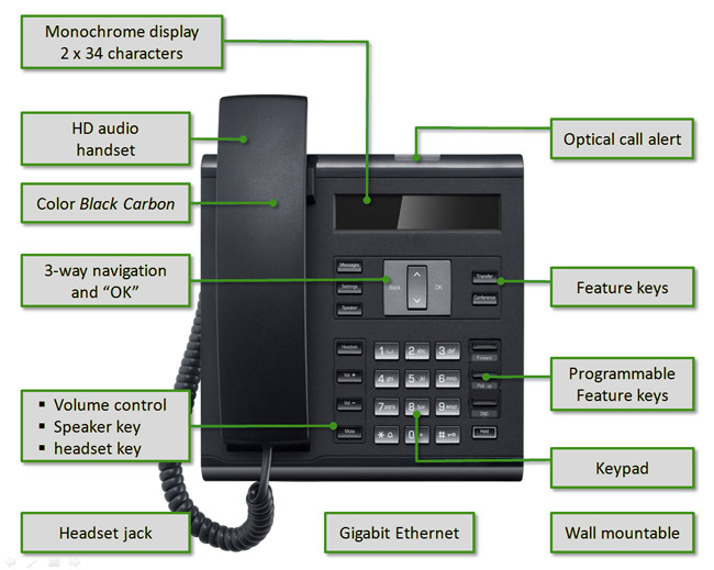 OpenScape Desk Phone IP 35G Overview