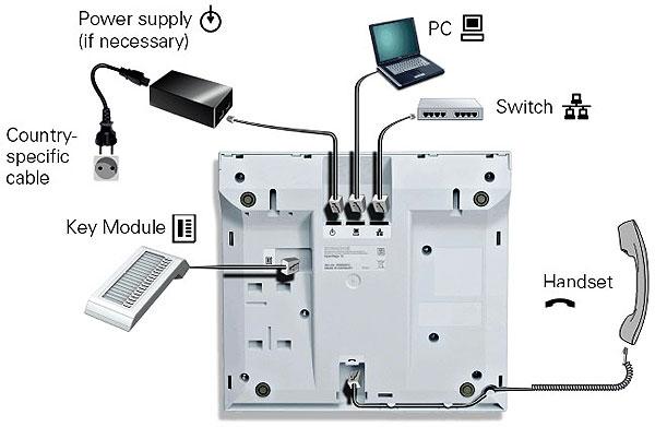 Siemens OpenStage 15 Key Modul in Ice Blue Eisblau Neu und OVP